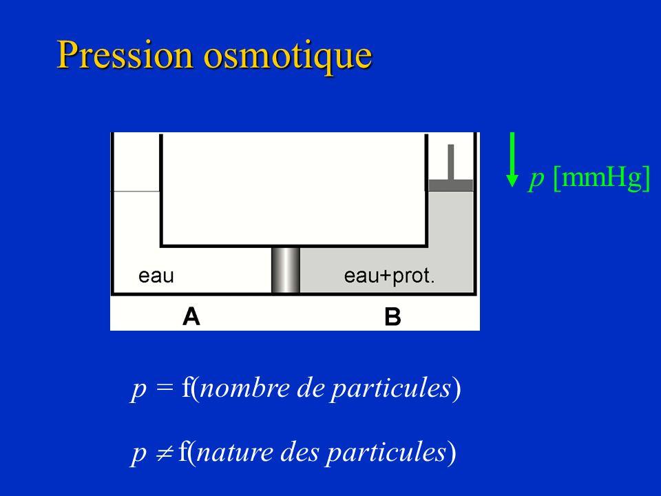 Pression osmotique p [mmHg] p = f(nombre de particules)
